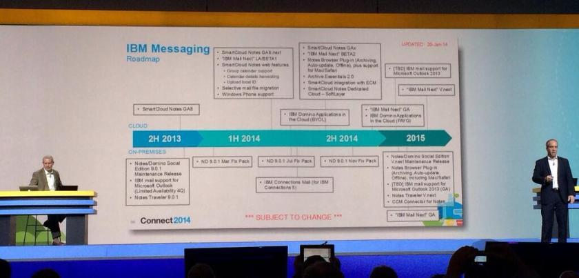 ibm_messaging_roadmap_2014